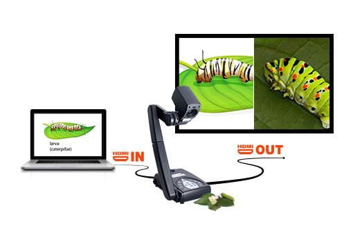 Advanced full HD image streaming via HDMI