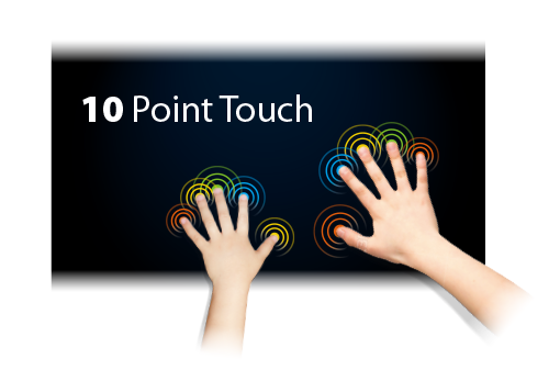 Responsive 10-Point Touch